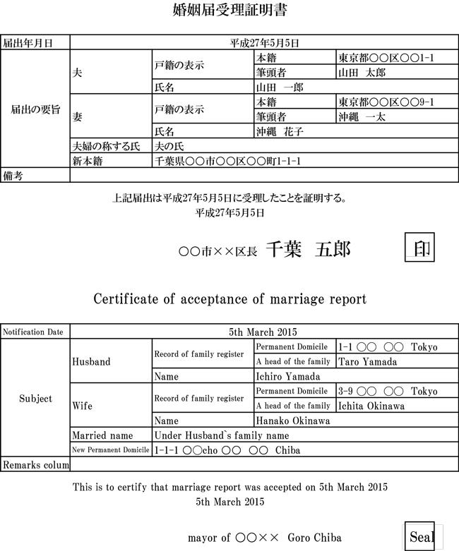 婚姻届受理証明書の英語翻訳・テンプレート・見本